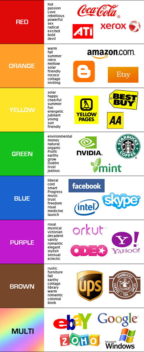 How to pick the right colors for your business