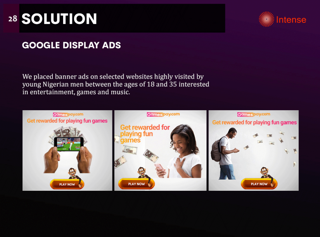 gamespay google display ads