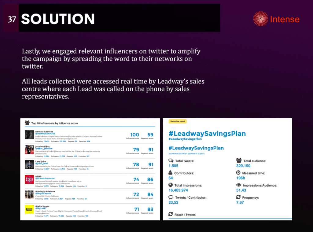 leadway assurance influencer strategy